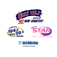 Foothills Radio Group - WKVS, WKGX, WJRI
