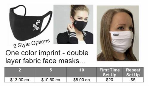 Face masks, with your design