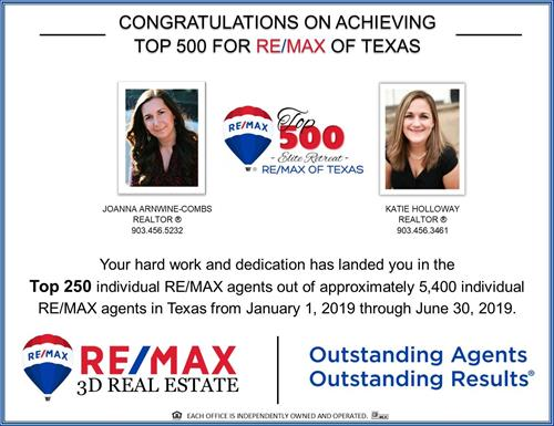 These two agents have achieved Top 250 individual RE/MAX agents out of approximately 5,400 individual RE/MAX agents in Texas from January 1, 2019, through June 30,2019!!! This is such a fantastic honor!!!! We are all so proud of you!