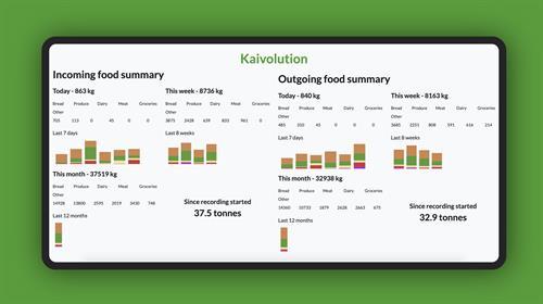 Data Reporting Application