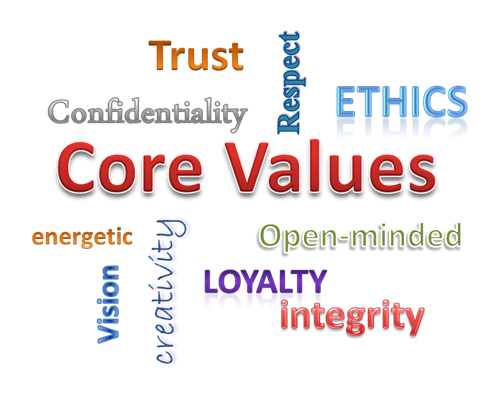 Gallery Image Core_Values.png