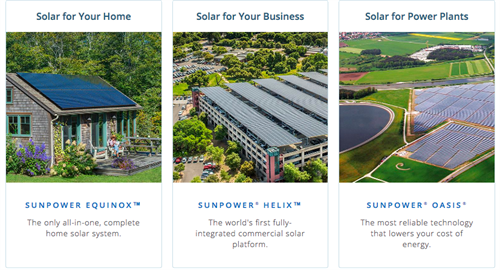 The only all-in-one, complete home solar system.