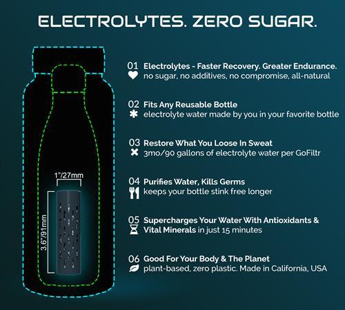 GoFiltr Electrolyte