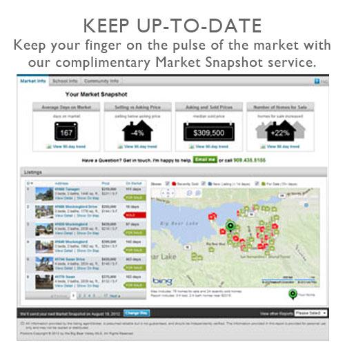 Gallery Image 3sq-market-snapshot.jpg