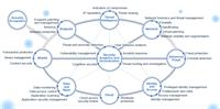 K.I. Computing - Powell
