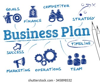 Image for Creating a Post-Covid Business Plan