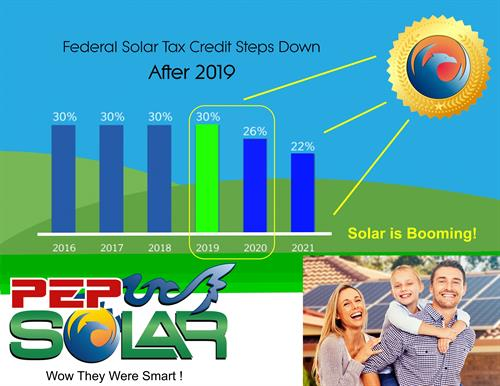 The Federal Tax Credit for solar is still incredibly the best and available now but don't wait as it does step down again soon.