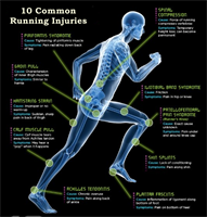 Gallery Image 10-common-running-injuries.png