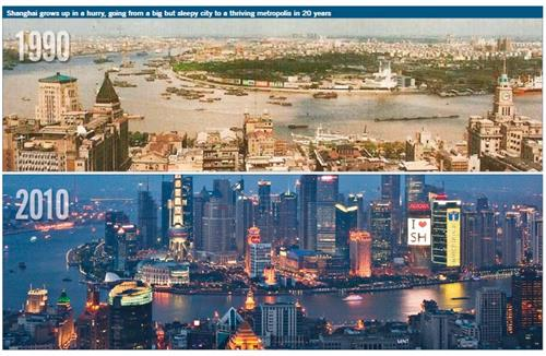 International growth comparison Shanghai over 20 years