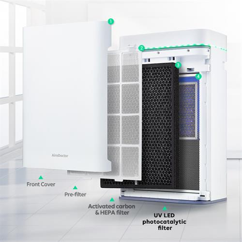 AiroDoctor Air Purification