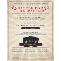 2020 Battle for the Bottles Poker Tournament