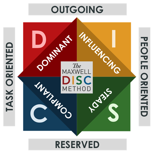 Gallery Image DISC_Diagram.png
