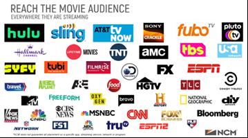 Stream ads affordably across multiple platforms