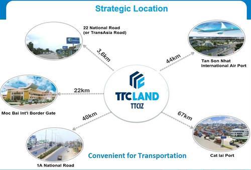 TTC IZ's location 2