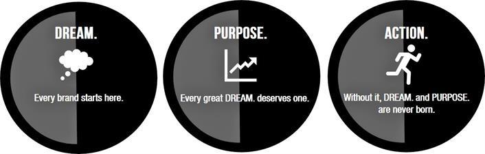 Envision Brand Marketing, LLC