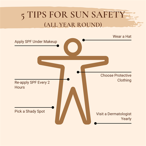 Sun safety is important.