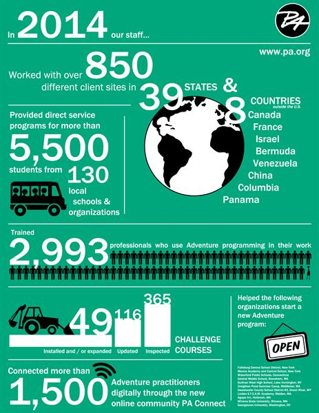 Gallery Image PA_infographic.jpg