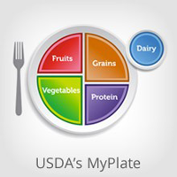 USDA recommends half our plate at EVERY meal be fruits and veggies