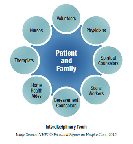 Gallery Image patient-family-chart_(1).jpg