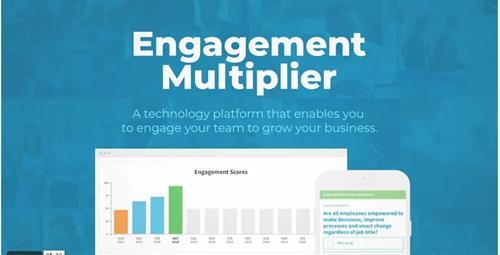 https://www.engagementmultiplier.com/partner/i6/