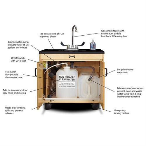 Portable Sinks