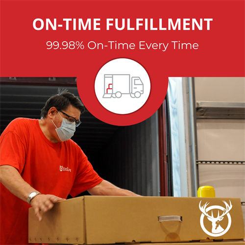 On-Time Fulfillment