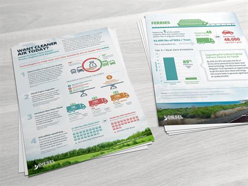 Gallery Image diesel-infographics-02.jpg