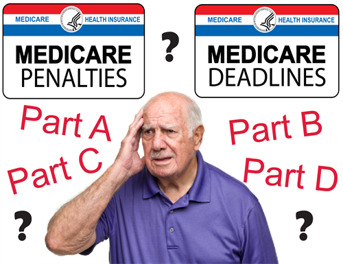 Medicare made simple - Decker Benefits Solutions