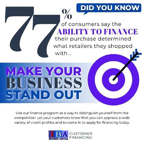 Attract more customers with Finance options