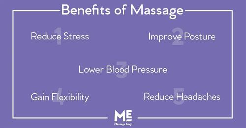 Benefits of Massage