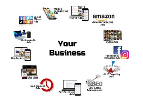 Digital Advertising Solutions to GROW your business