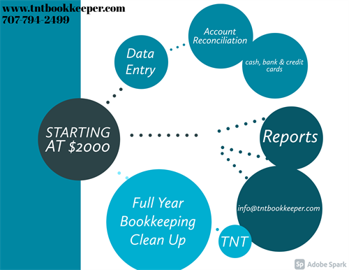 Gallery Image Full_Year_Bookkeeping_Review_package.png