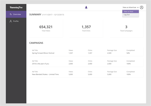 Your dashboard to track how your ad campaign is perfroming