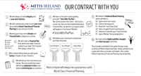 Our Contract With You