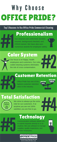 Top 5 Reasons our Clients Choose Office Pride