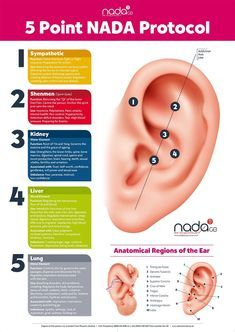 Did you know?  The NADA ear Acupuncture protocol helps with sleep, cessation of smoking, stress and so much more...