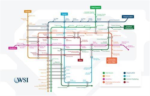 Our Services - Digital Marketing Subway Map