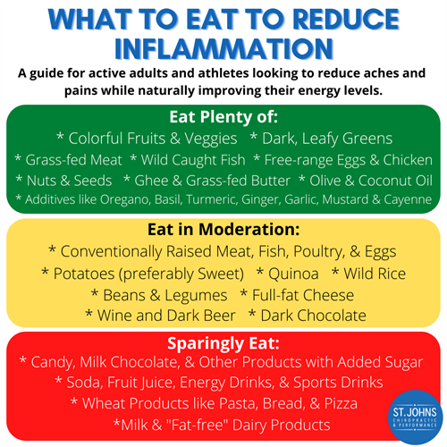 Gallery Image What_to_eat_to_reduce_inflammation.png