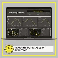 Use our custom dashboards to monitor metrics that matter.