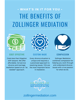 Benefits of  using Zollinger Mediation services