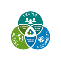 People, Planet, Prosperity for Sustainable Futures!