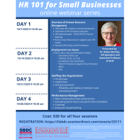 HR 101 for Small Businesses