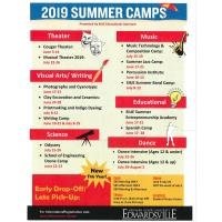 2019 SIUE Summer Camp: Writing