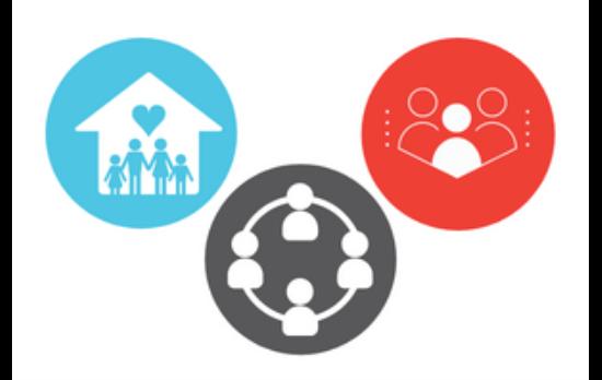 Non-Profit and Charitable Organizations