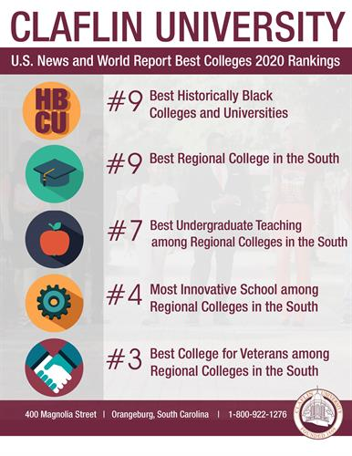 Claflin is ranked #9 in the 2020 U.S. News and World Report's ranking of the nation's Top 20 HBCUs.