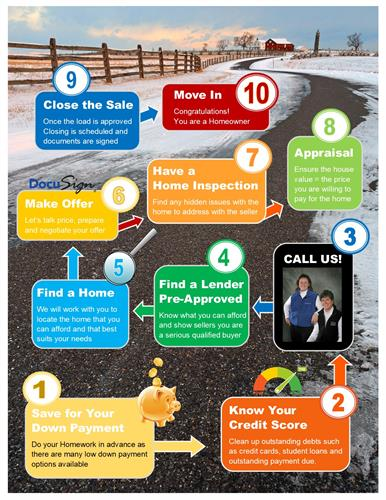 Gallery Image 10_steps_to_home_ownership.jpg