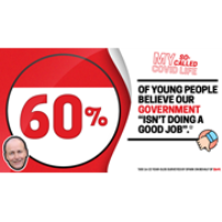 60% of Students in Ireland Believe Government is NOT Doing a Good Job in Handling Pandemic