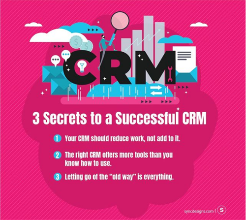 Gallery Image 3_Secrets_to_a_Succesful_CRM.png