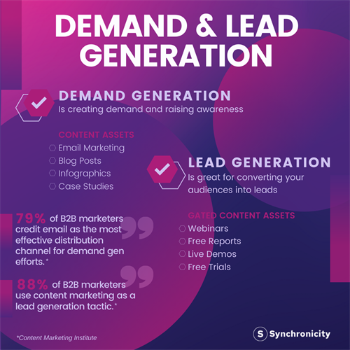 Gallery Image LEAD_GENERATION_and_DEMAND_GENERATION.png