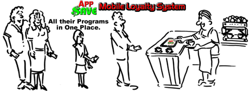 Just one feature, our A.I. Powered Loyalty system, will get your More Business.